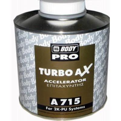 Купть ускоритель сушки body turbo ax - ускоритель сушки body turbo ax  в нашем интернет магазине