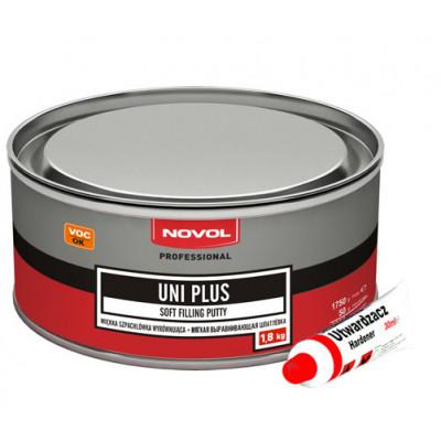 Купить novol uni plus шпатлевка выравнивающая мягкая - novol uni plus шпатлевка полиэфирная, универсальная  в нашем интернет магазине
